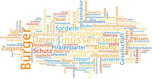 Wahlprogramm 2009 der Piratenpartei visualisiert